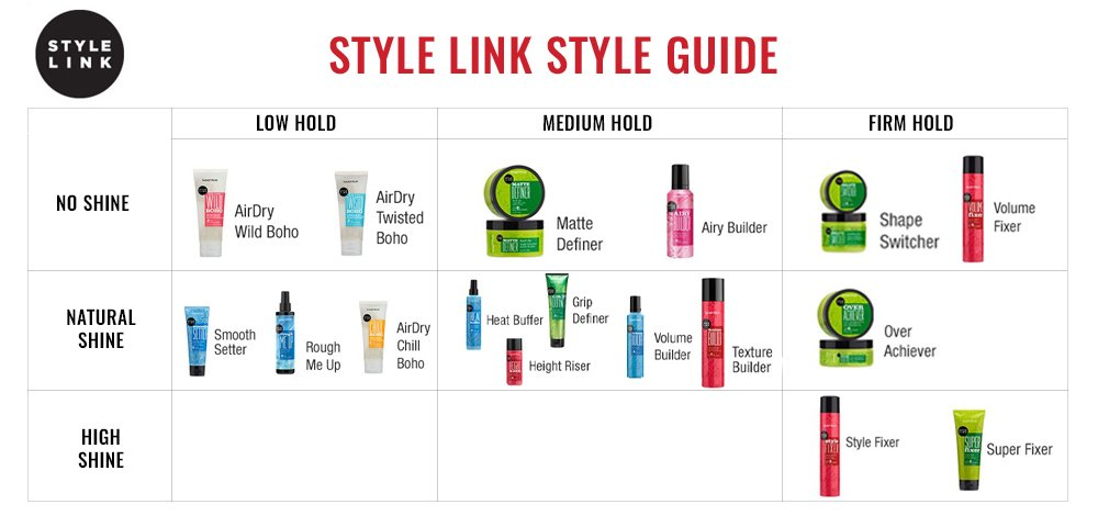style-link-product-guide