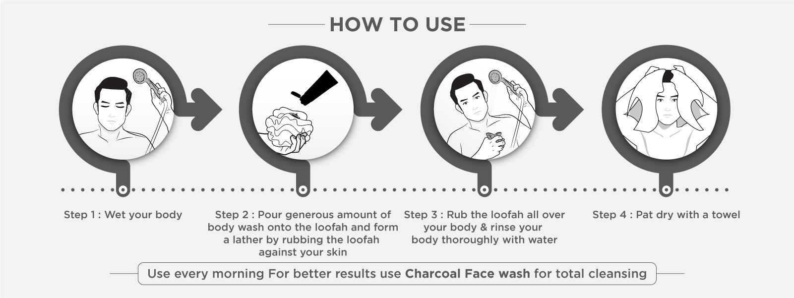 How to use Body wash