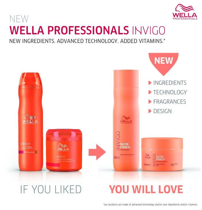 wella-professionals-invigo-nutri-enrich-deep-nourishing-conditioner