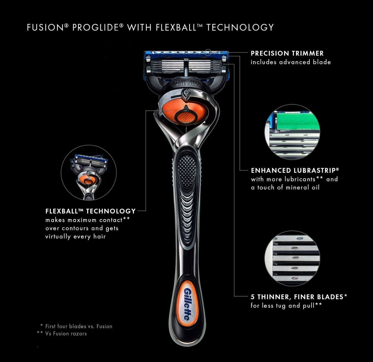 Gillette-Flexball-Glide-Gift-Pack/