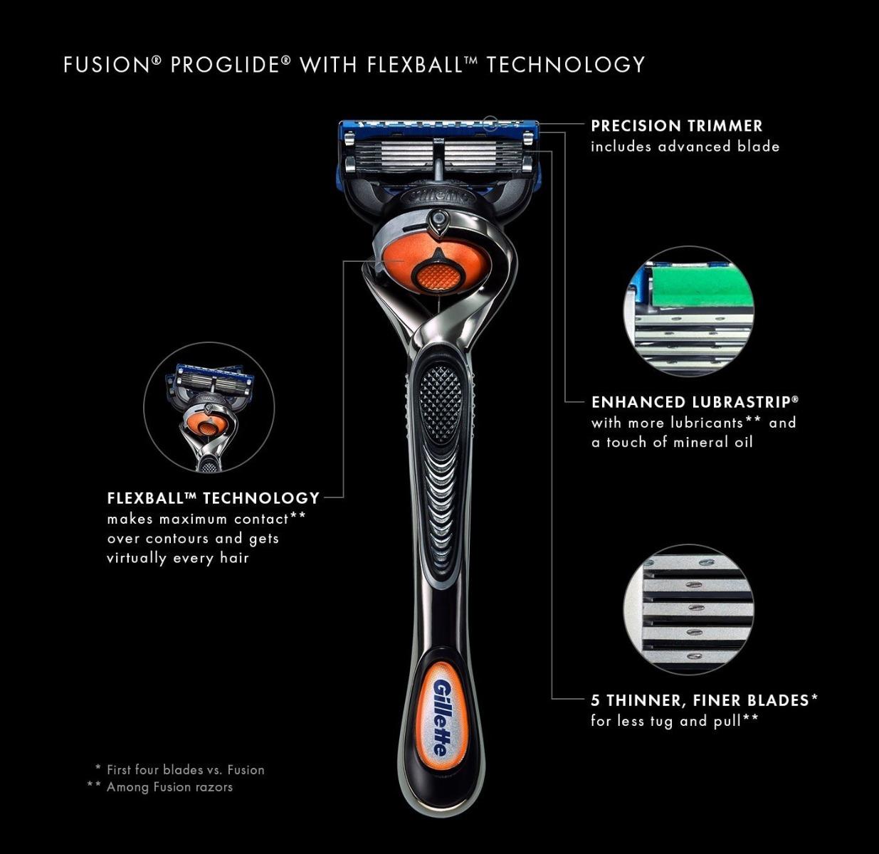 gillette-fusion-proglide-flexball-1up-razor-pack