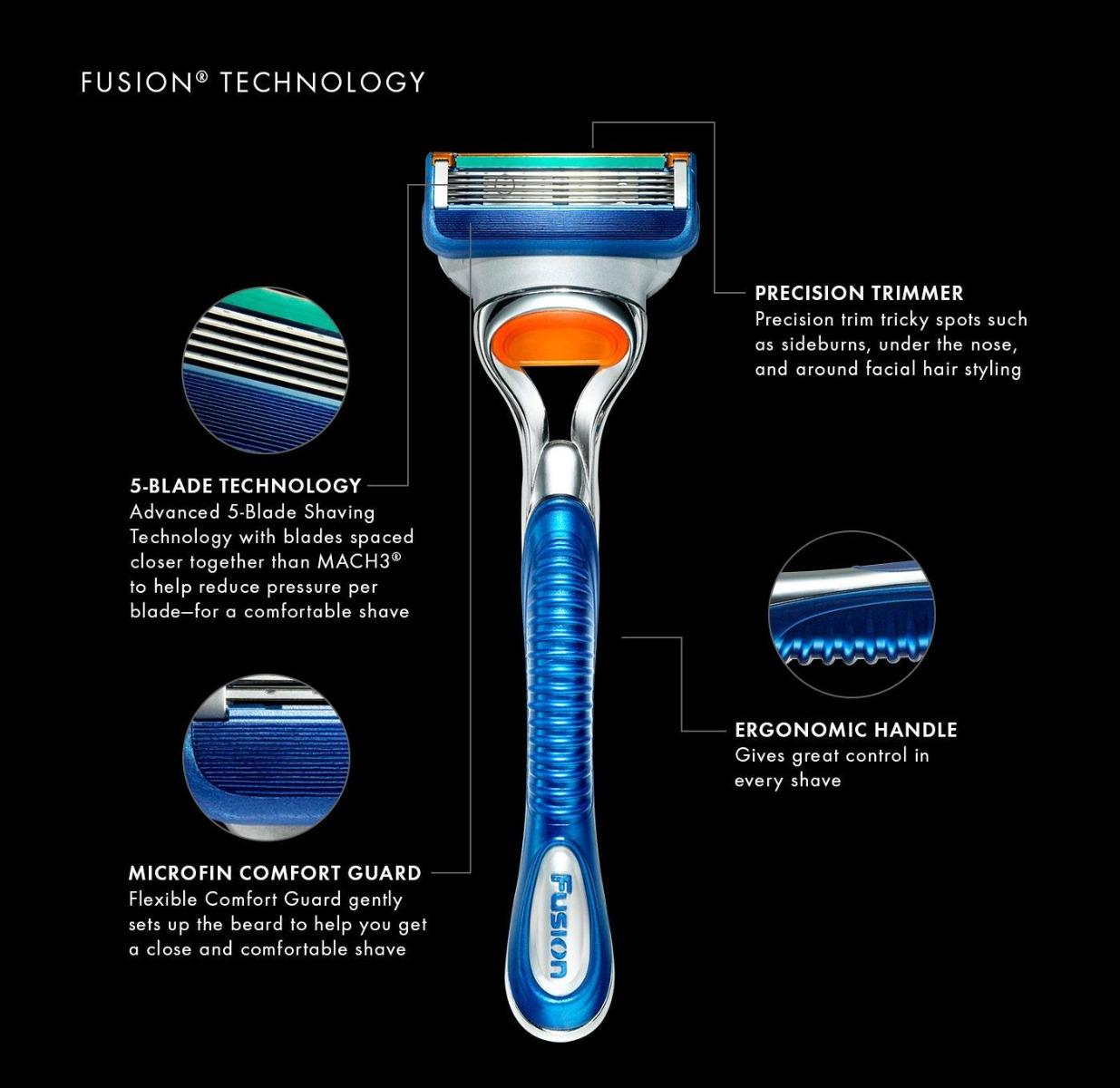 gillette-fusion-manual-shaving-razor